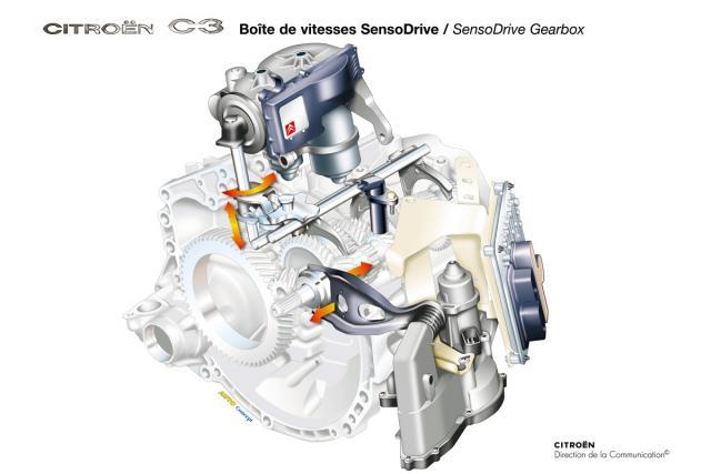 Prevodovka SensoDrive C3