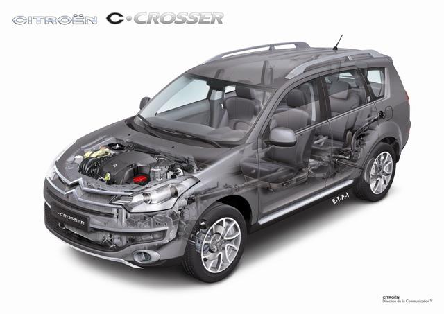 Prístroje C-Crosser