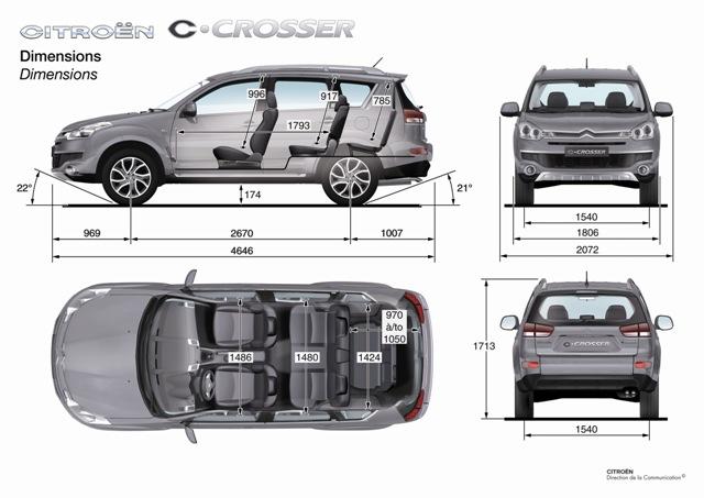Rozmery C-Crosser